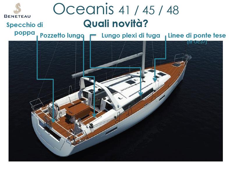 Oceanis 41 beneteau