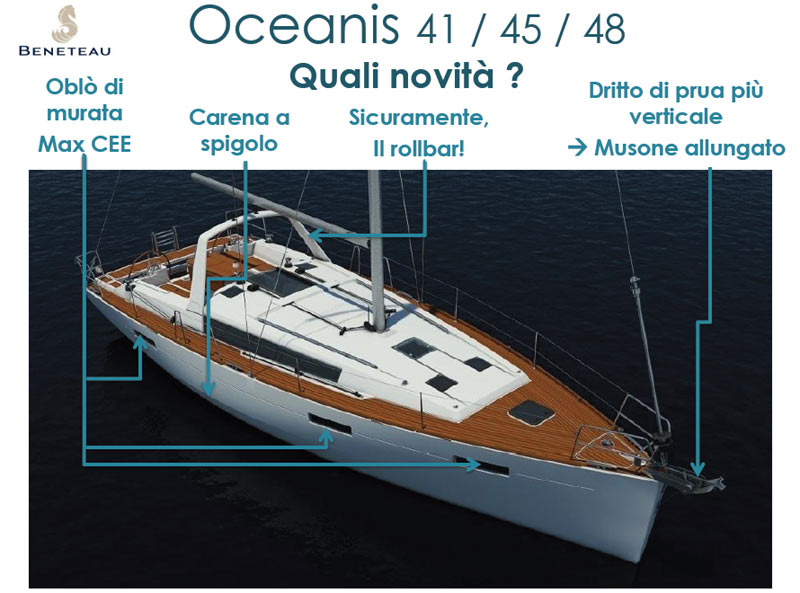 Oceanis41_ext_analisi 2