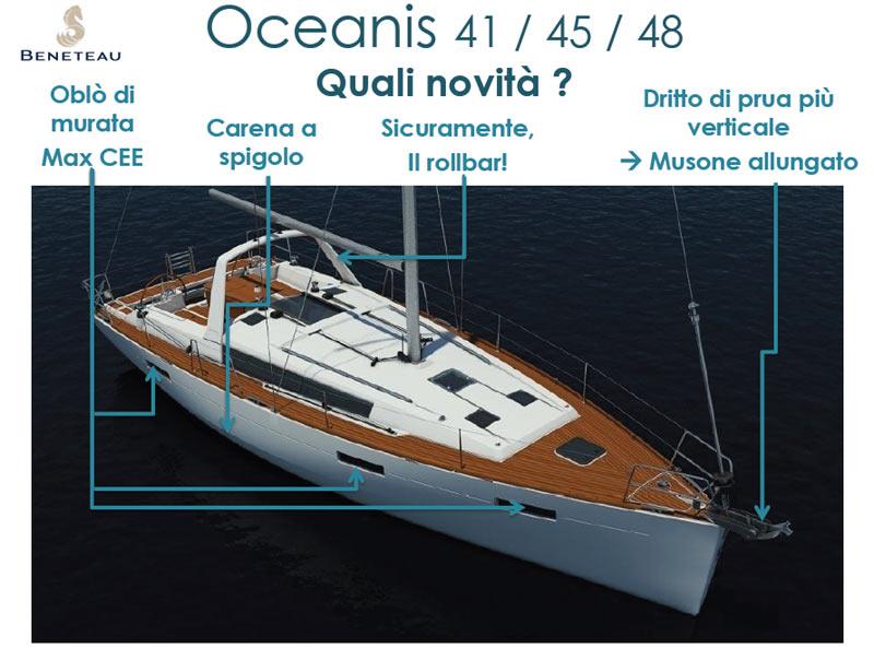 Oceanis41_ext_analisi 2