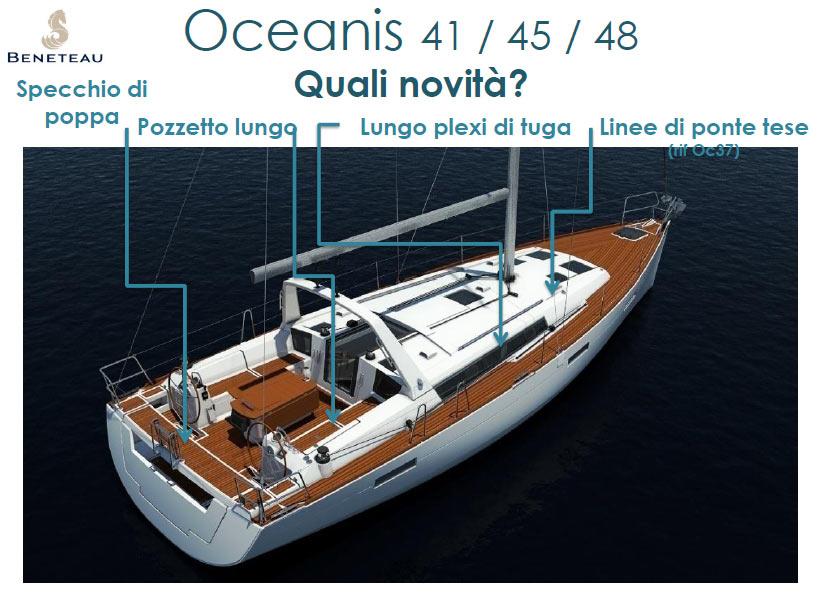 Serie Oceanis Beneteau Novità 2012